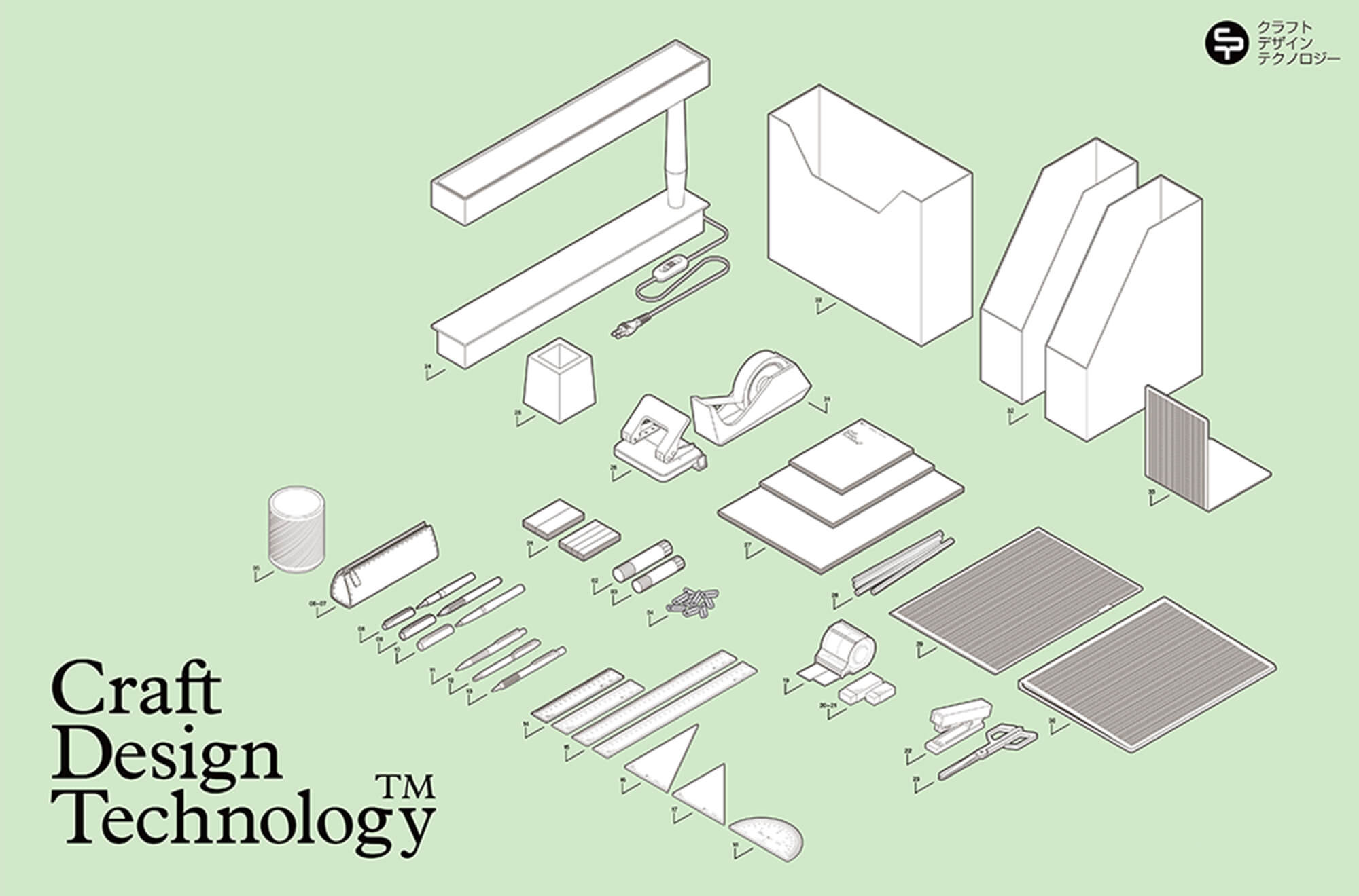 Craft Design technology